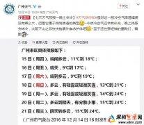 广州冷空气未来两天气温逐日下降 晚上比较冷