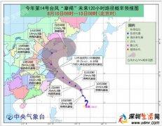 """第14号台风""""摩羯""""11日将登陆华东 东海将有10级大风"""